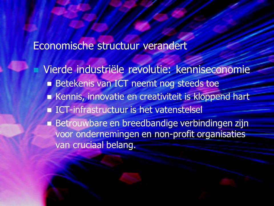 Economische structuur verandert