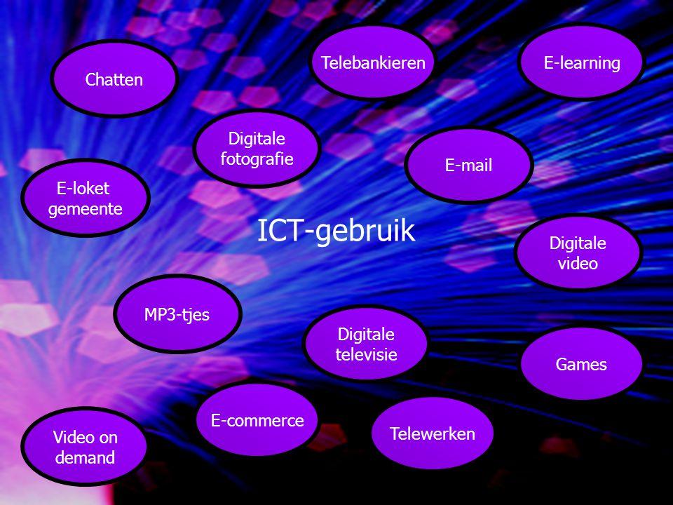 ICT-gebruik Telebankieren E-learning Chatten Digitale fotografie