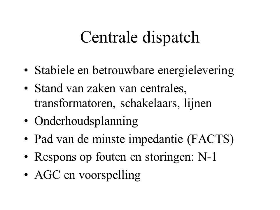 Centrale dispatch Stabiele en betrouwbare energielevering