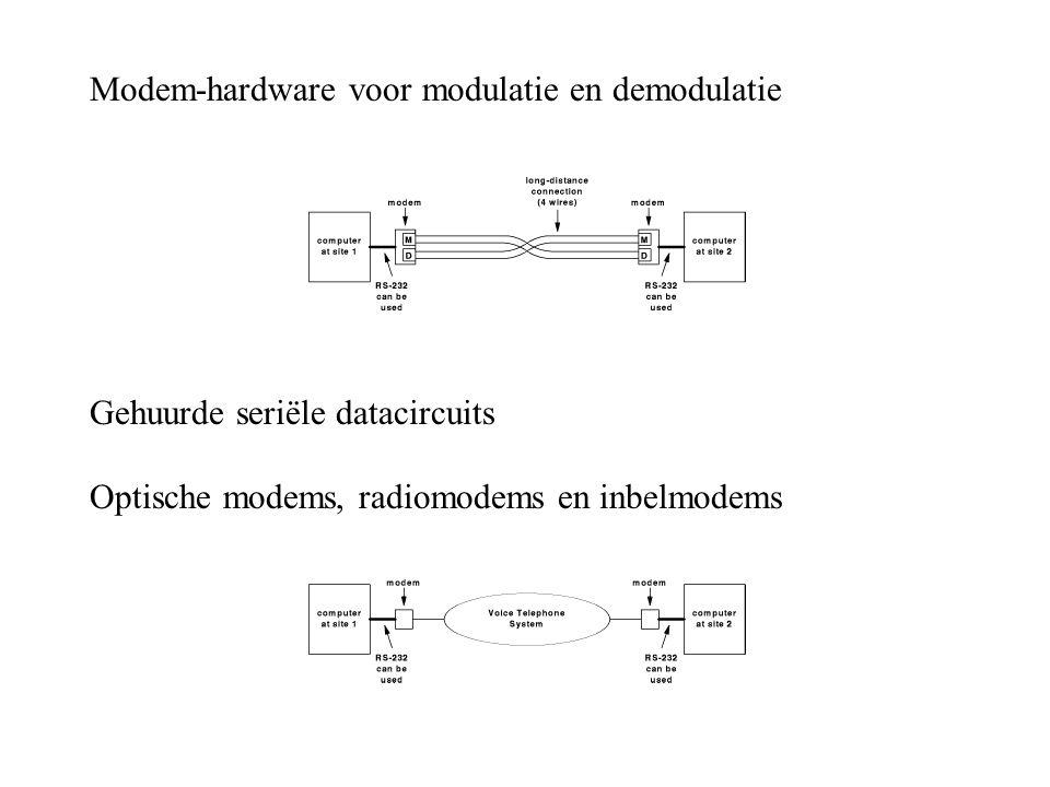 Modem-hardware voor modulatie en demodulatie