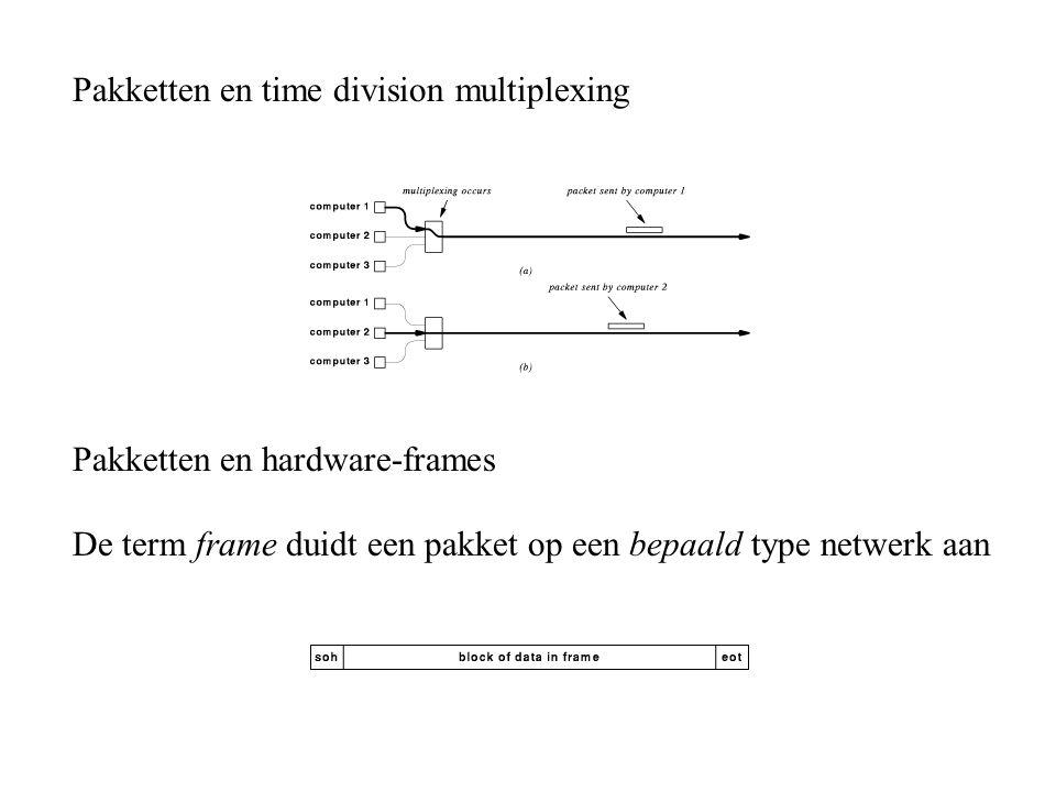 Pakketten en time division multiplexing