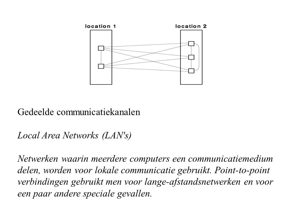 Gedeelde communicatiekanalen