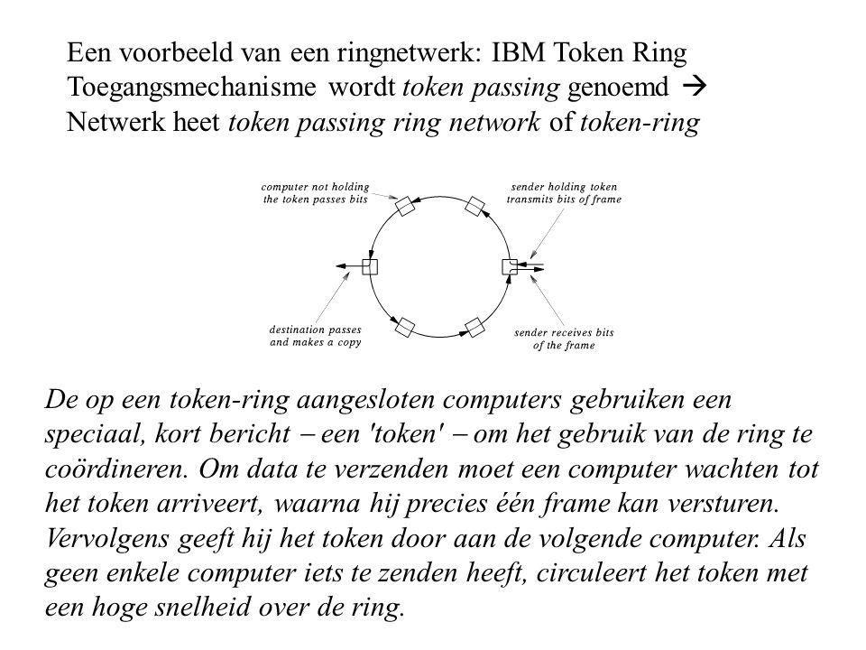 Een voorbeeld van een ringnetwerk: IBM Token Ring
