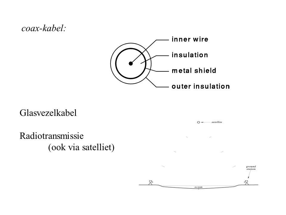 coax-kabel: Glasvezelkabel Radiotransmissie (ook via satelliet)