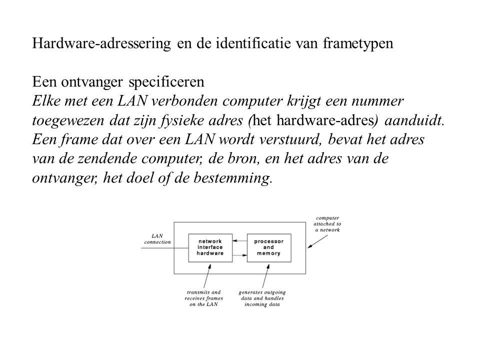 Hardware-adressering en de identificatie van frametypen