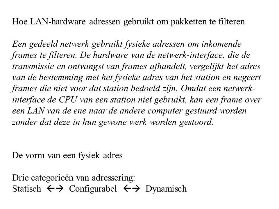 Hoe LAN-hardware adressen gebruikt om pakketten te filteren