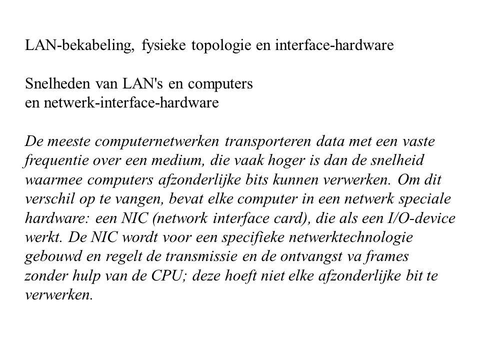 LAN-bekabeling, fysieke topologie en interface-hardware