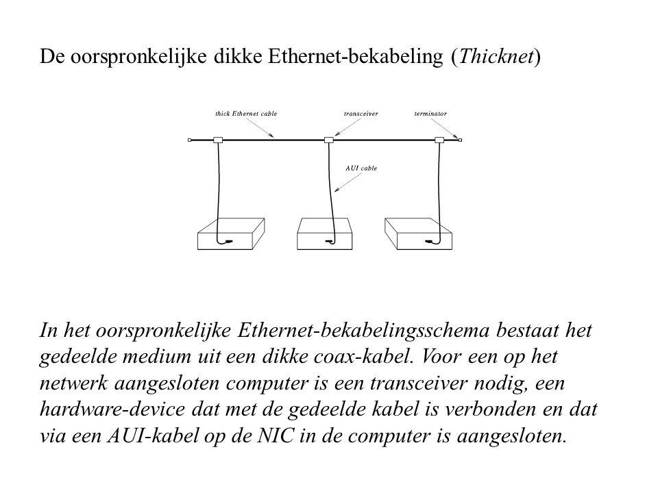 De oorspronkelijke dikke Ethernet-bekabeling (Thicknet)