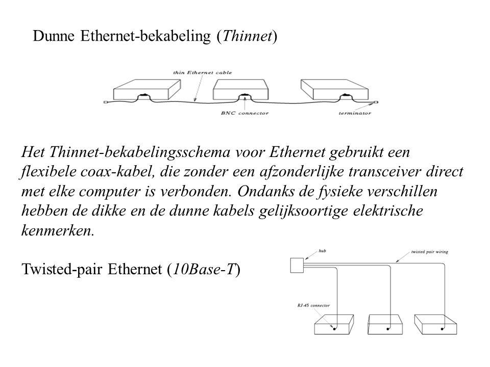 Dunne Ethernet-bekabeling (Thinnet)