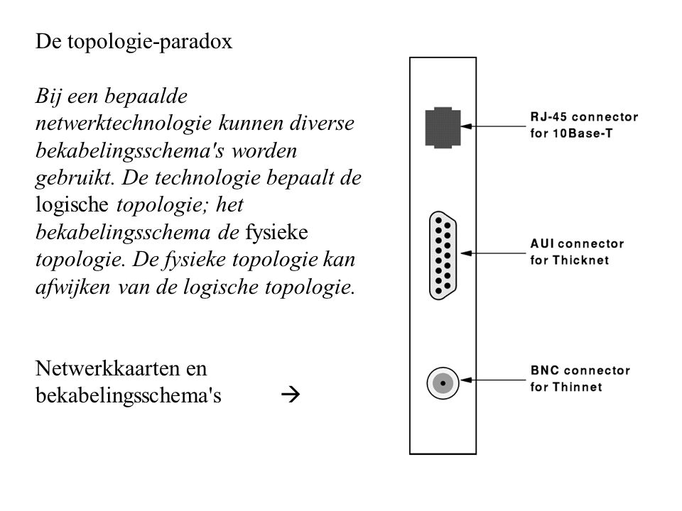 De topologie-paradox