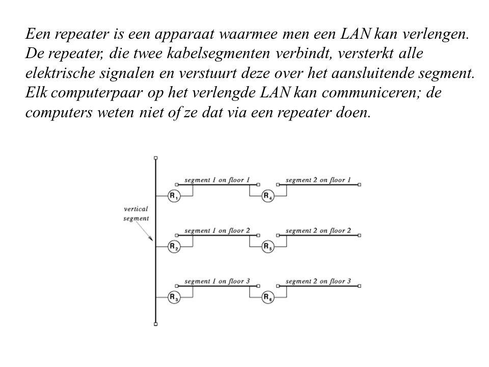 Een repeater is een apparaat waarmee men een LAN kan verlengen