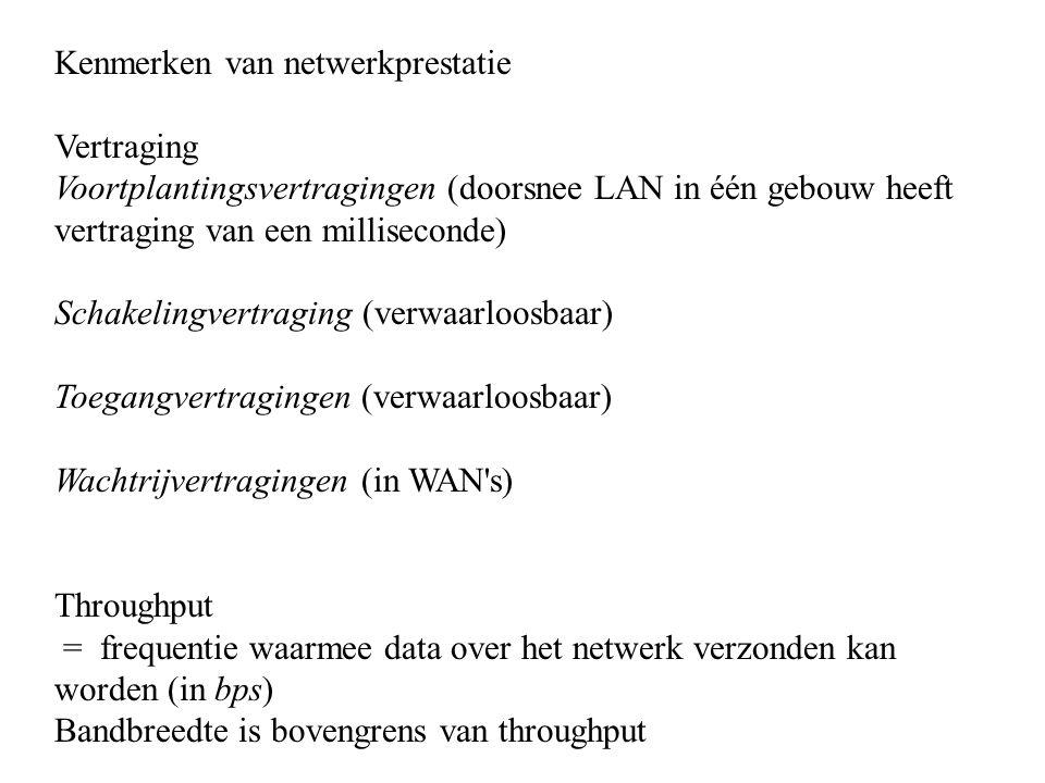 Kenmerken van netwerkprestatie