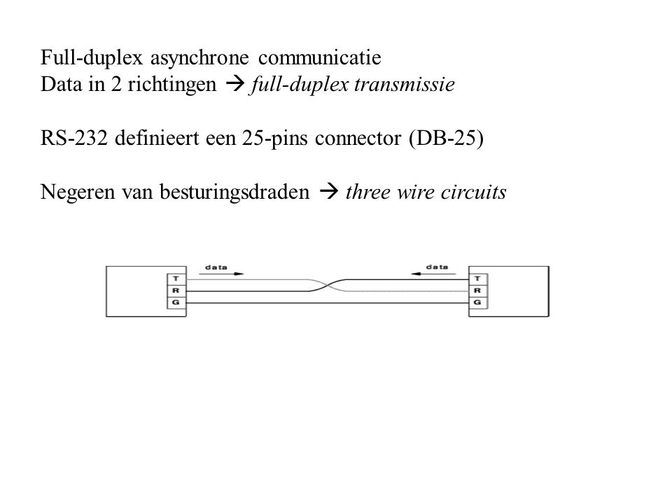 Full-duplex asynchrone communicatie