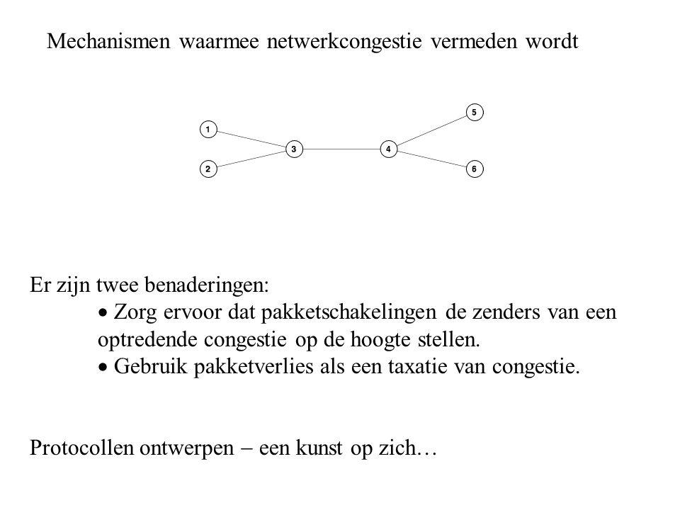 Mechanismen waarmee netwerkcongestie vermeden wordt