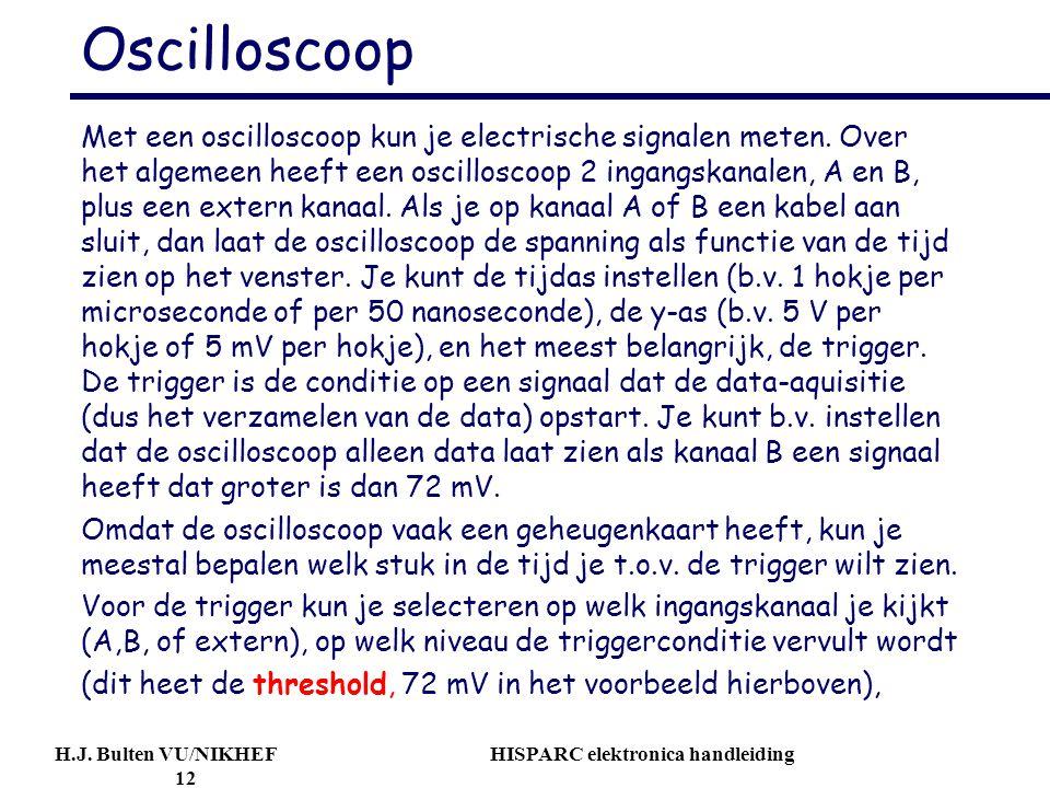 Oscilloscoop