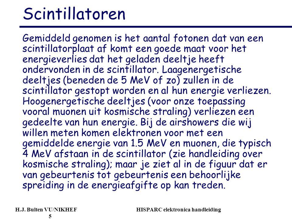 Scintillatoren