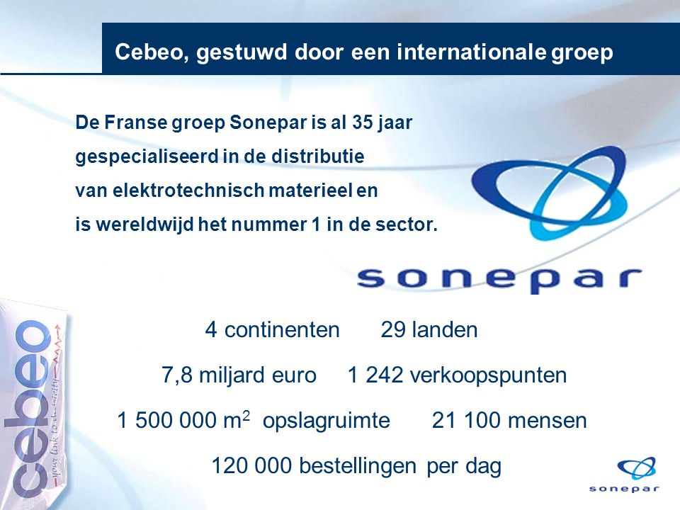 Cebeo, gestuwd door een internationale groep