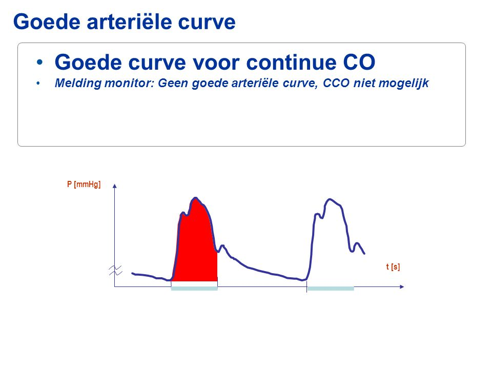 Goede curve voor continue CO