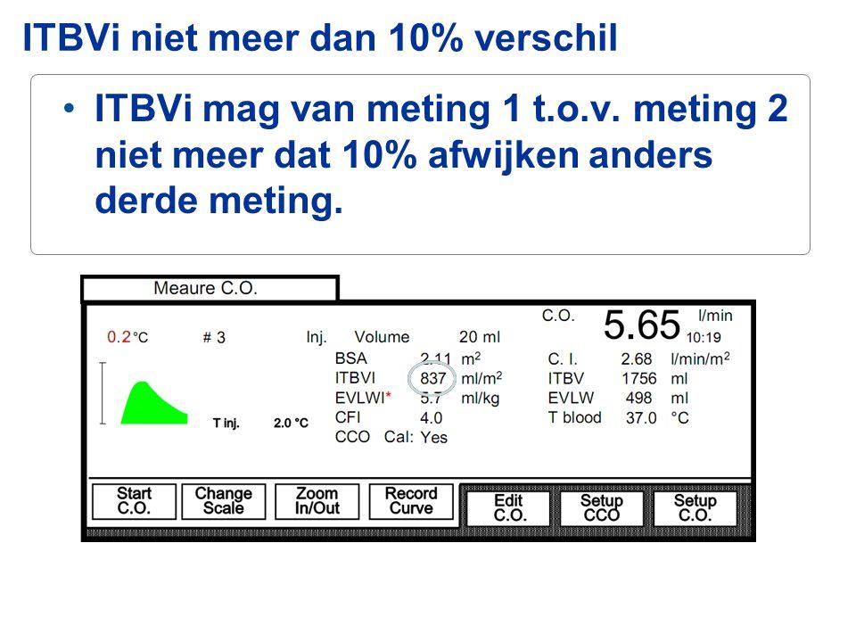 ITBVi niet meer dan 10% verschil