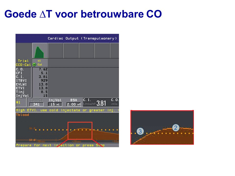 Goede ∆T voor betrouwbare CO