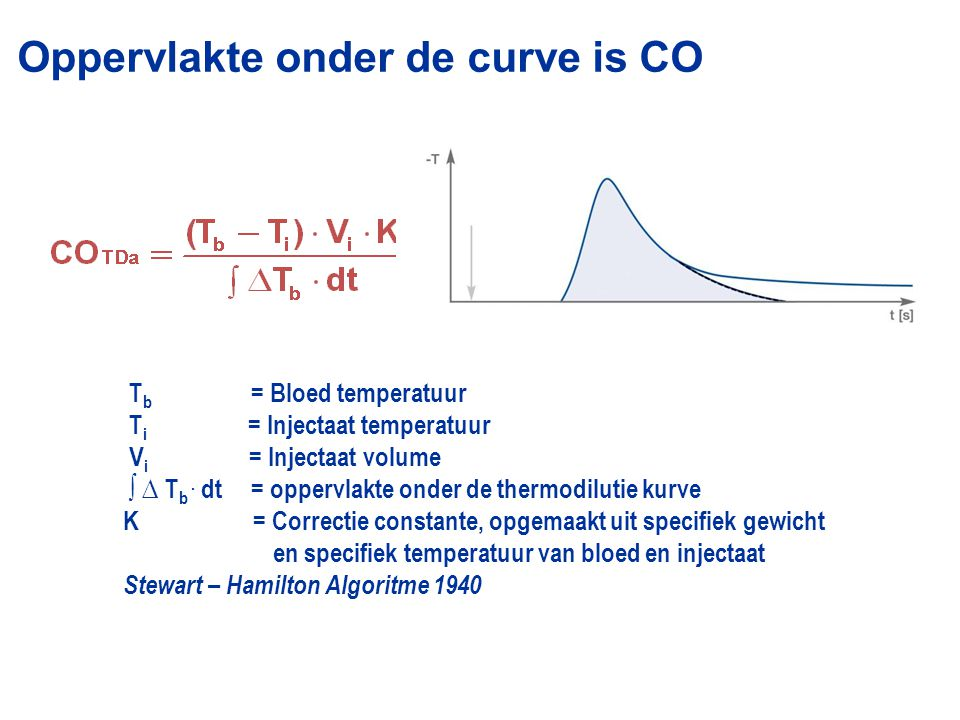 Oppervlakte onder de curve is CO