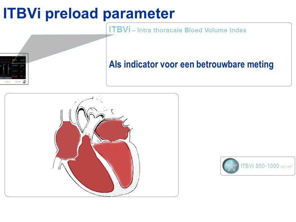 ITBVi preload parameter
