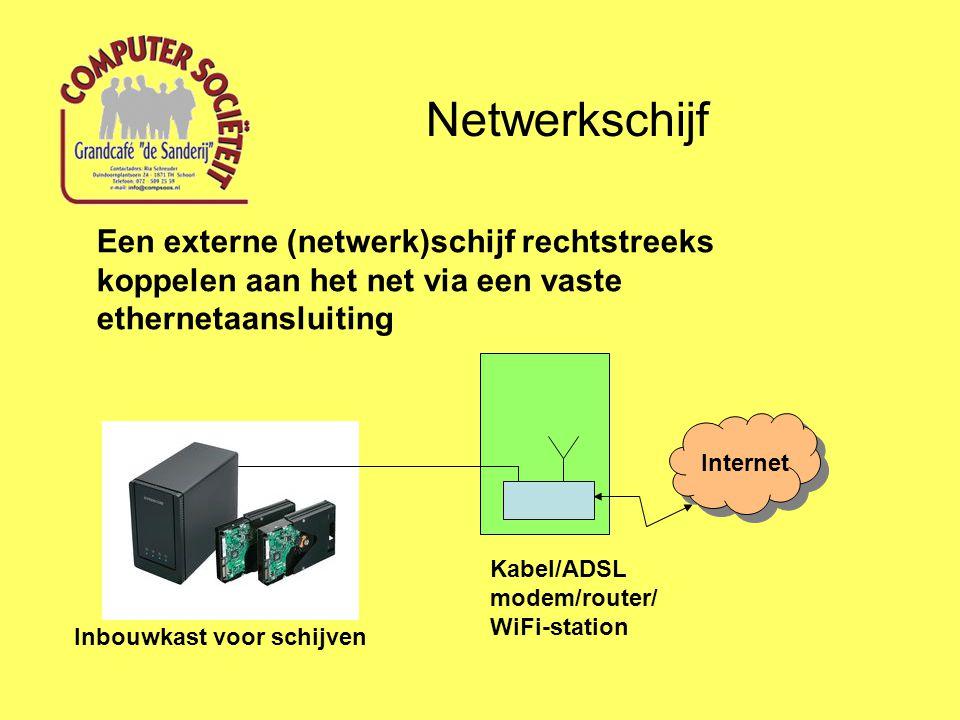 Netwerkschijf Een externe (netwerk)schijf rechtstreeks koppelen aan het net via een vaste ethernetaansluiting.