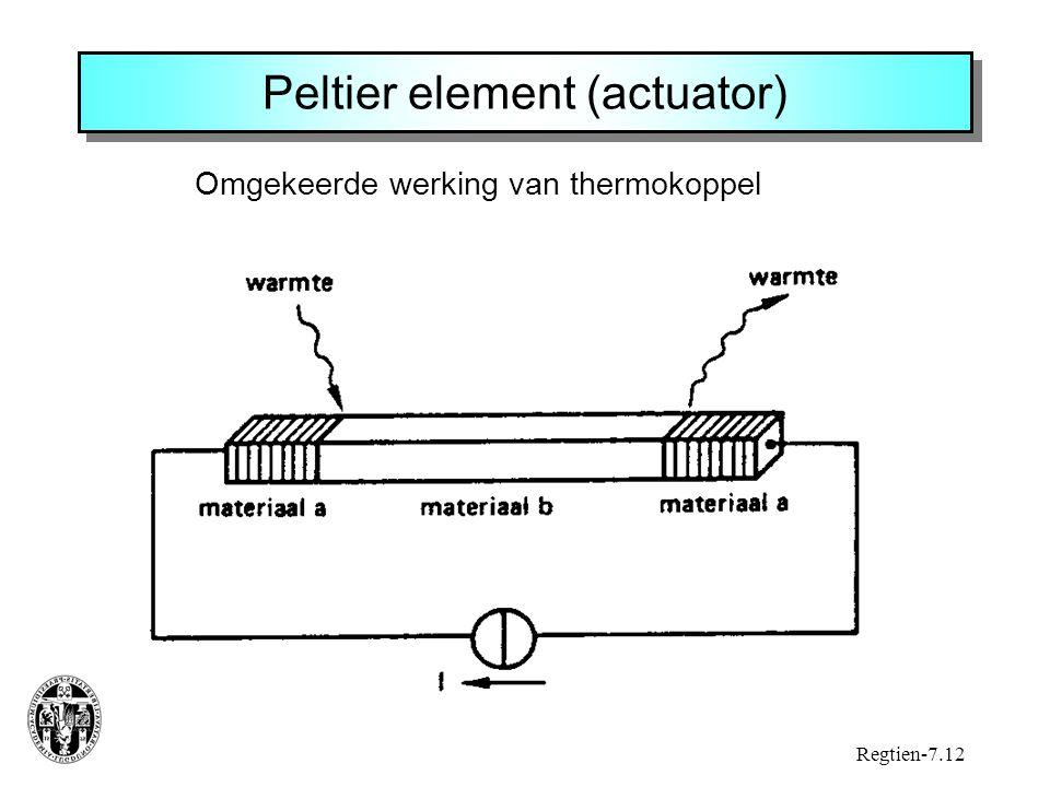 Peltier element (actuator)