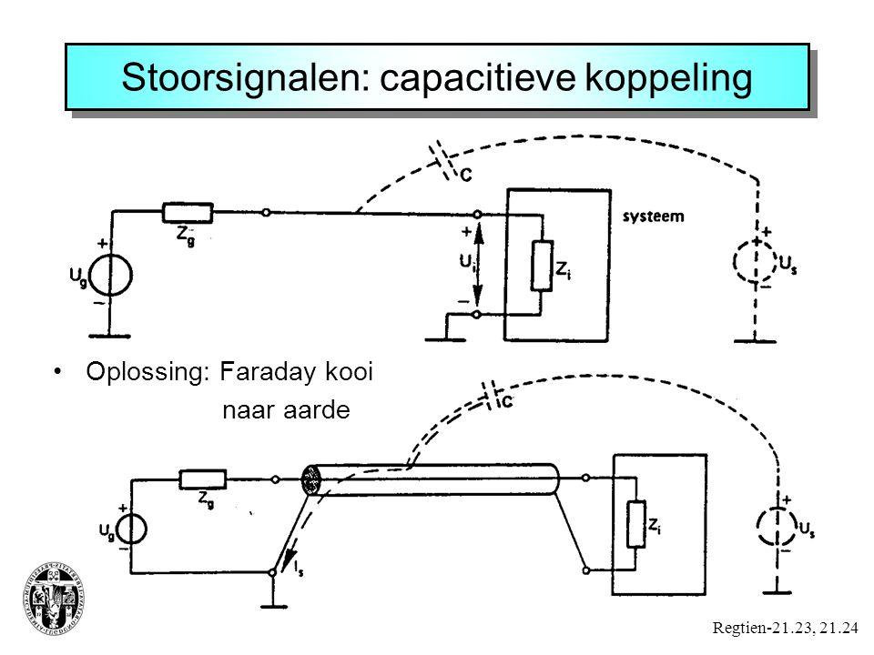 Stoorsignalen: capacitieve koppeling