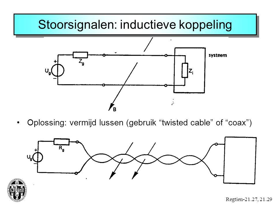 Stoorsignalen: inductieve koppeling