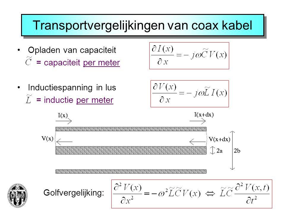 Transportvergelijkingen van coax kabel