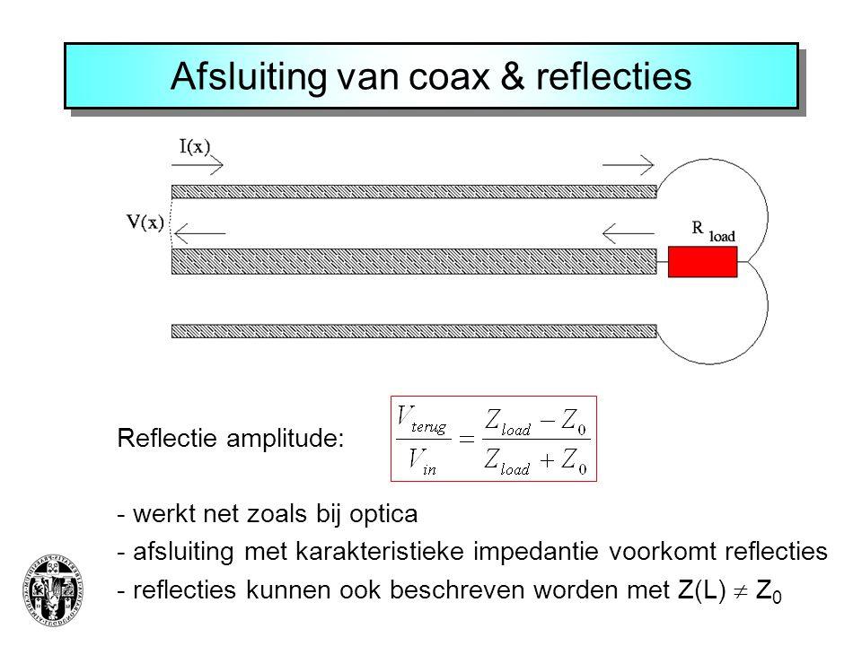 Afsluiting van coax & reflecties
