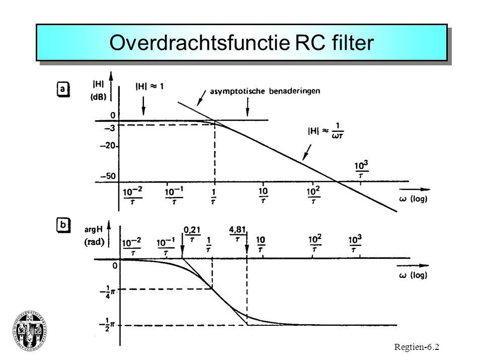 Overdrachtsfunctie RC filter