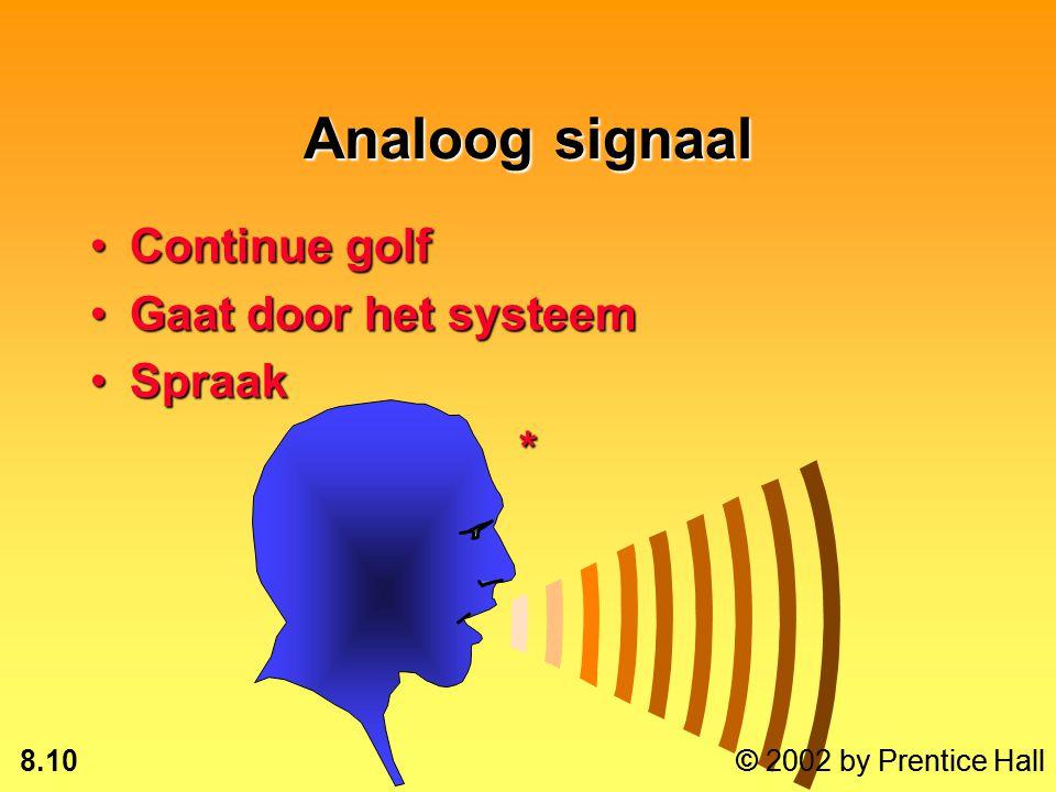 Analoog signaal Continue golf Gaat door het systeem Spraak *