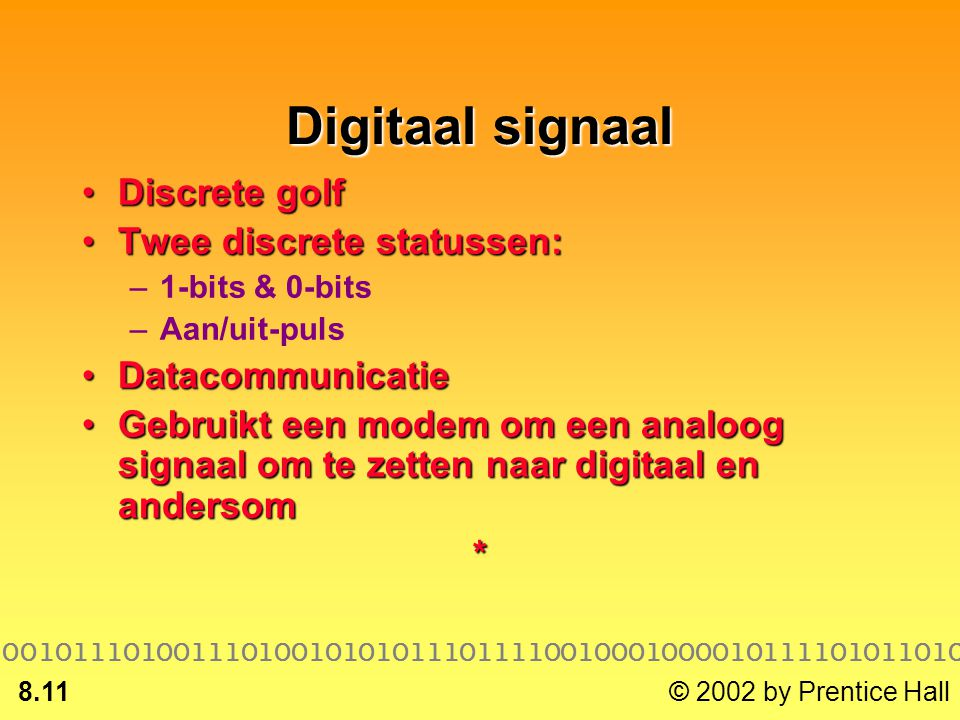 Digitaal signaal Discrete golf Twee discrete statussen: