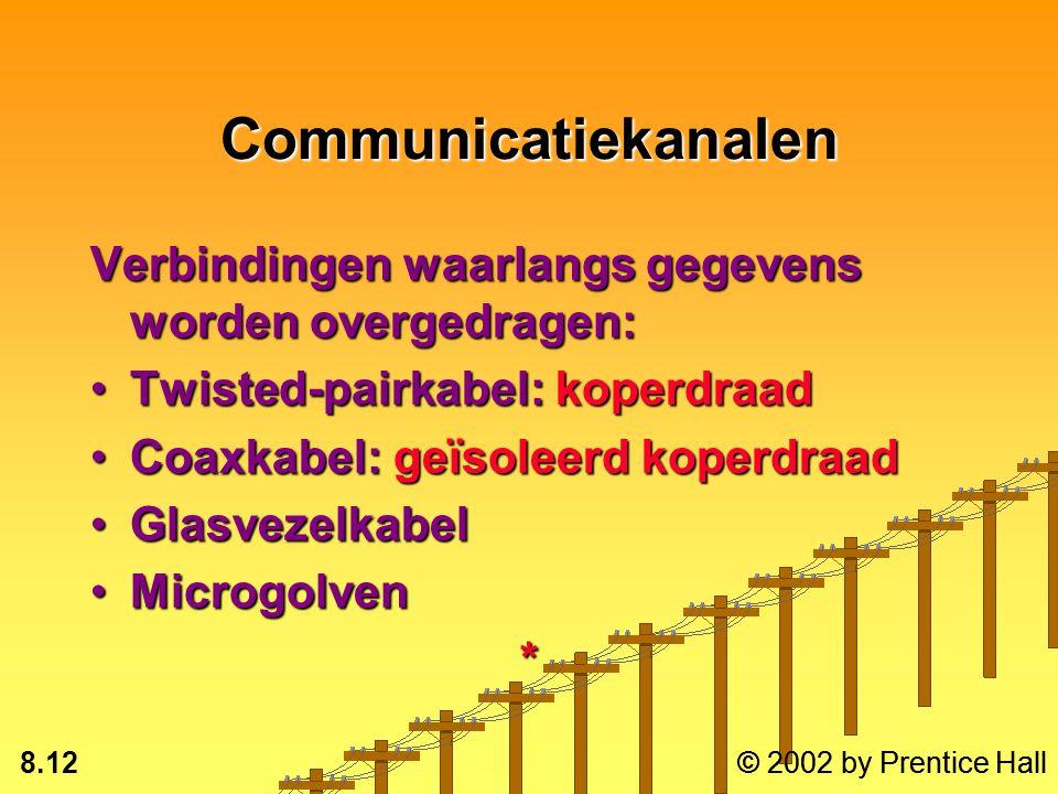 Communicatiekanalen Verbindingen waarlangs gegevens worden overgedragen: Twisted-pairkabel: koperdraad.
