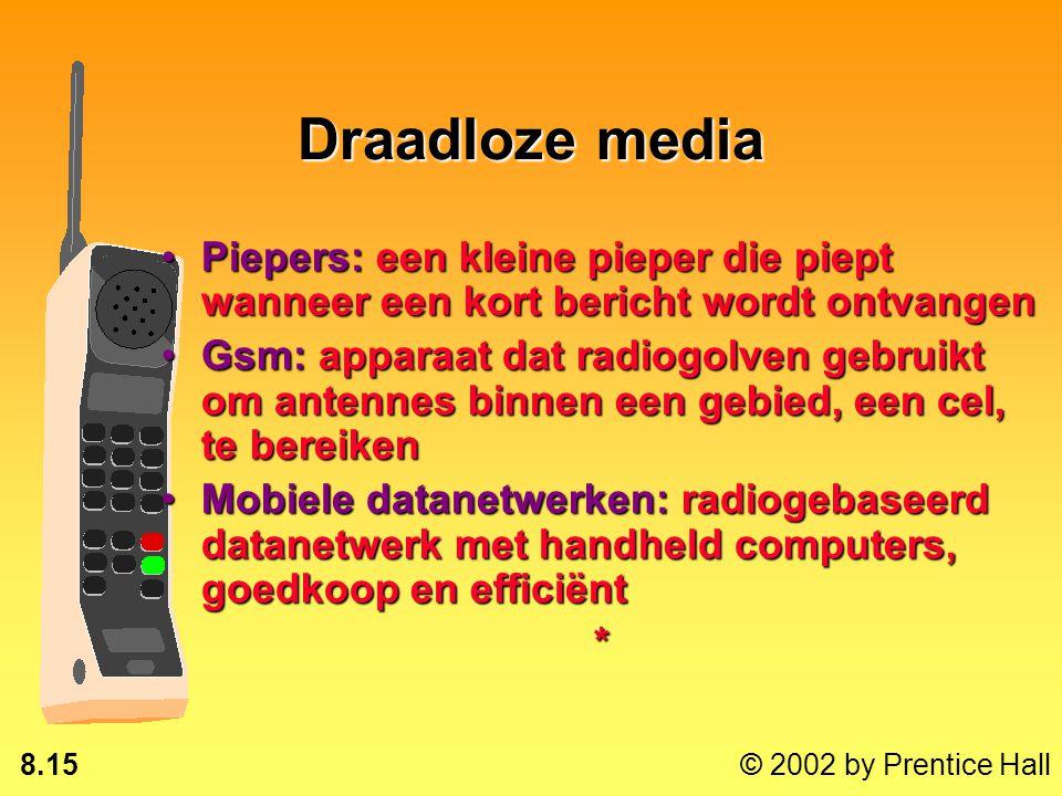 Draadloze media Piepers: een kleine pieper die piept wanneer een kort bericht wordt ontvangen.