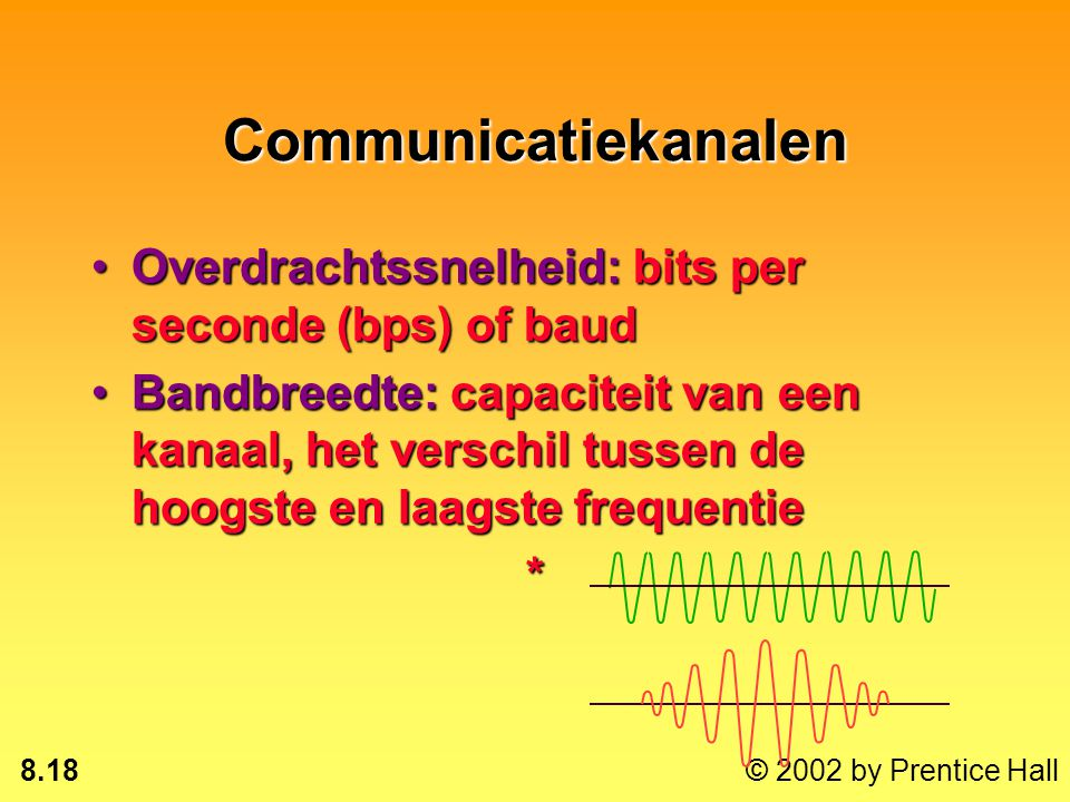 Communicatiekanalen Overdrachtssnelheid: bits per seconde (bps) of baud.