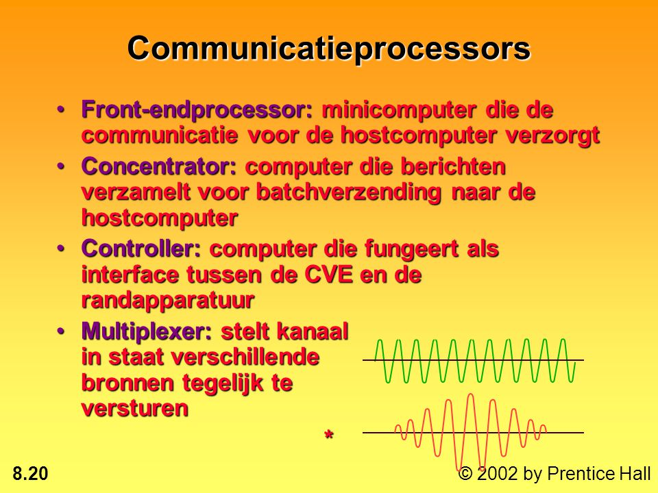 Communicatieprocessors