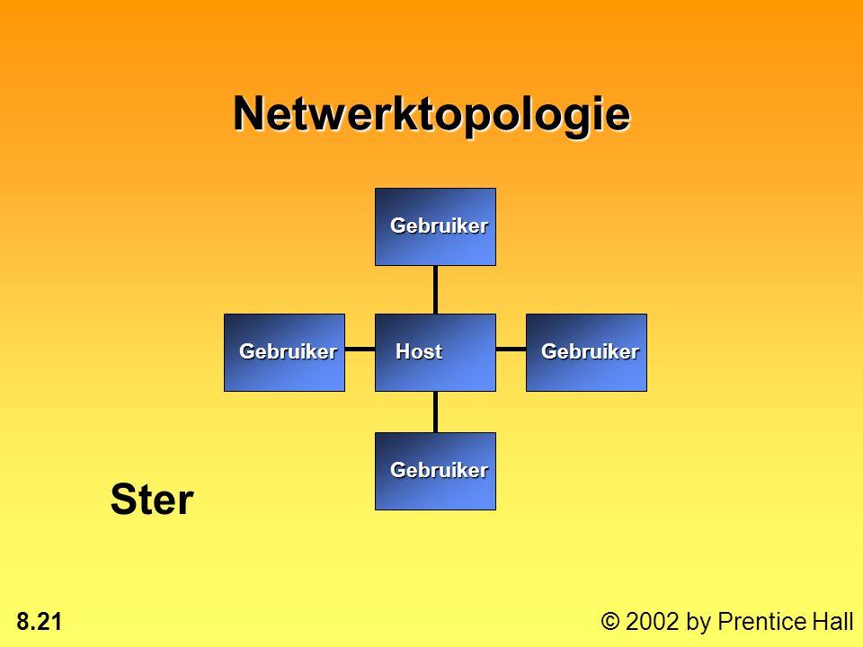 Netwerktopologie Host Gebruiker Ster