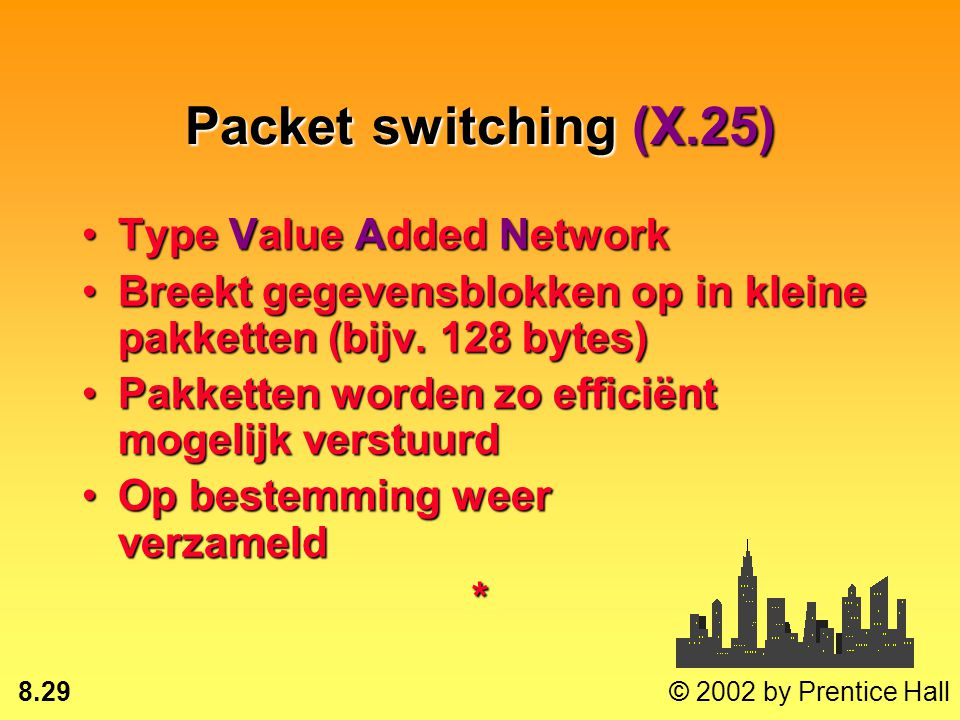 Packet switching (X.25) Type Value Added Network