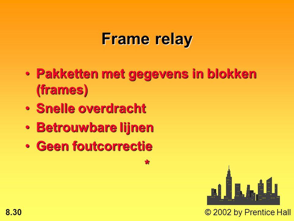 Frame relay Pakketten met gegevens in blokken (frames)