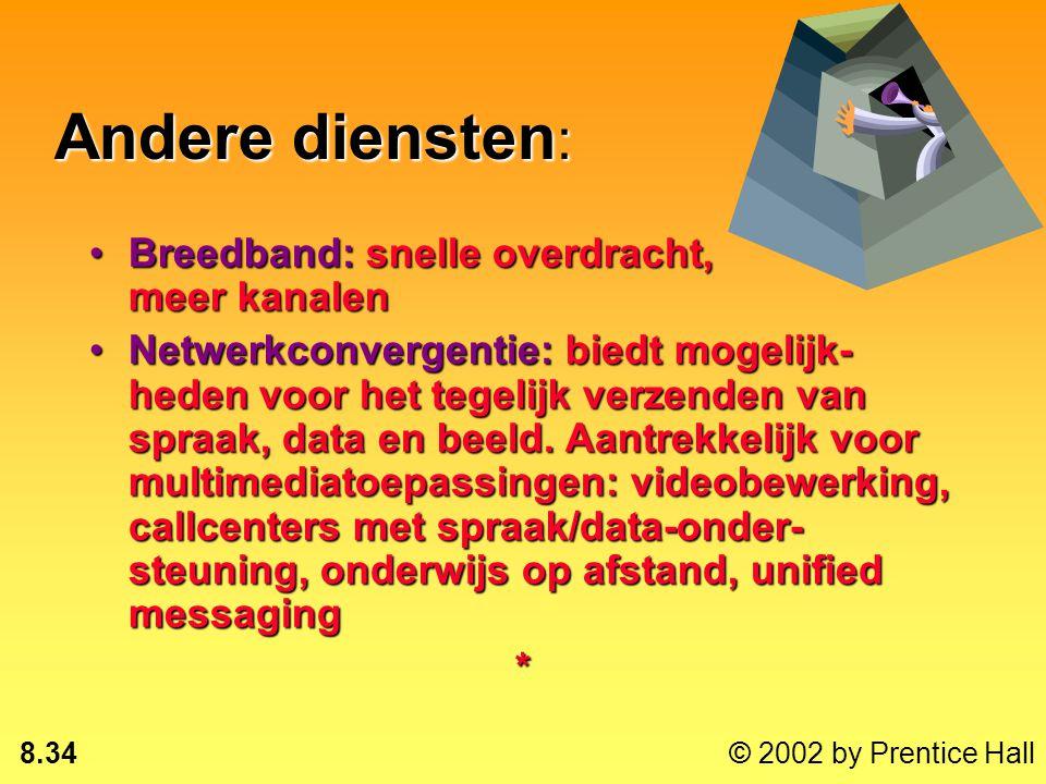 Andere diensten: Breedband: snelle overdracht, meer kanalen