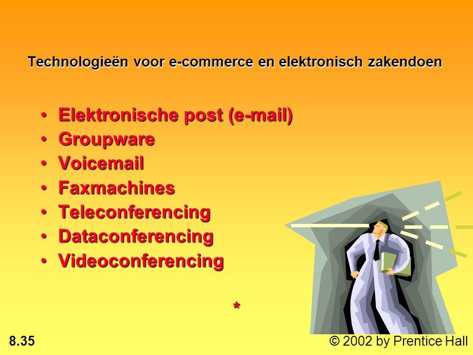 Technologieën voor e-commerce en elektronisch zakendoen
