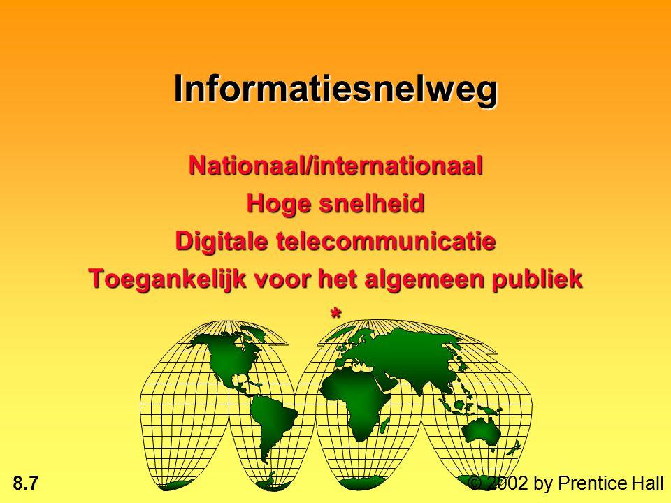 Informatiesnelweg * Nationaal/internationaal Hoge snelheid
