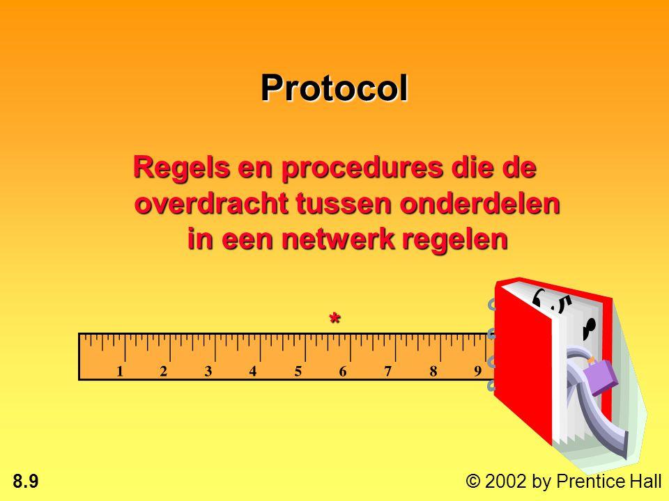 Protocol Regels en procedures die de overdracht tussen onderdelen in een netwerk regelen *