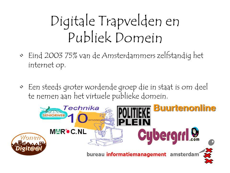 Digitale Trapvelden en Publiek Domein