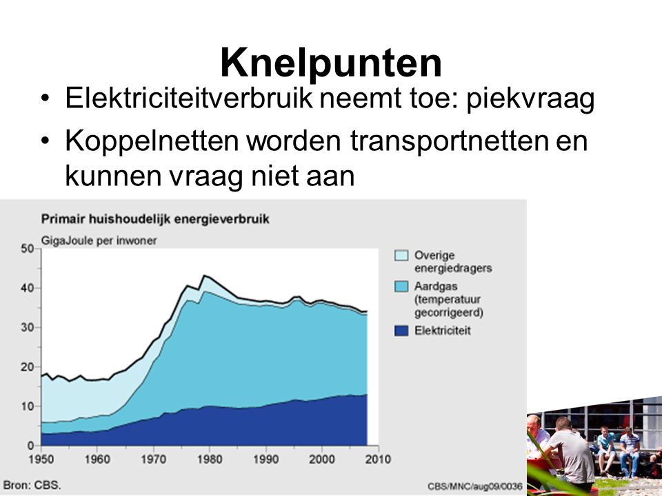 Knelpunten Elektriciteitverbruik neemt toe: piekvraag