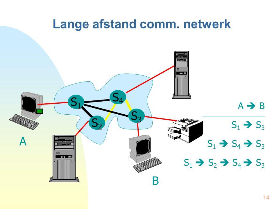 Lange afstand comm. netwerk