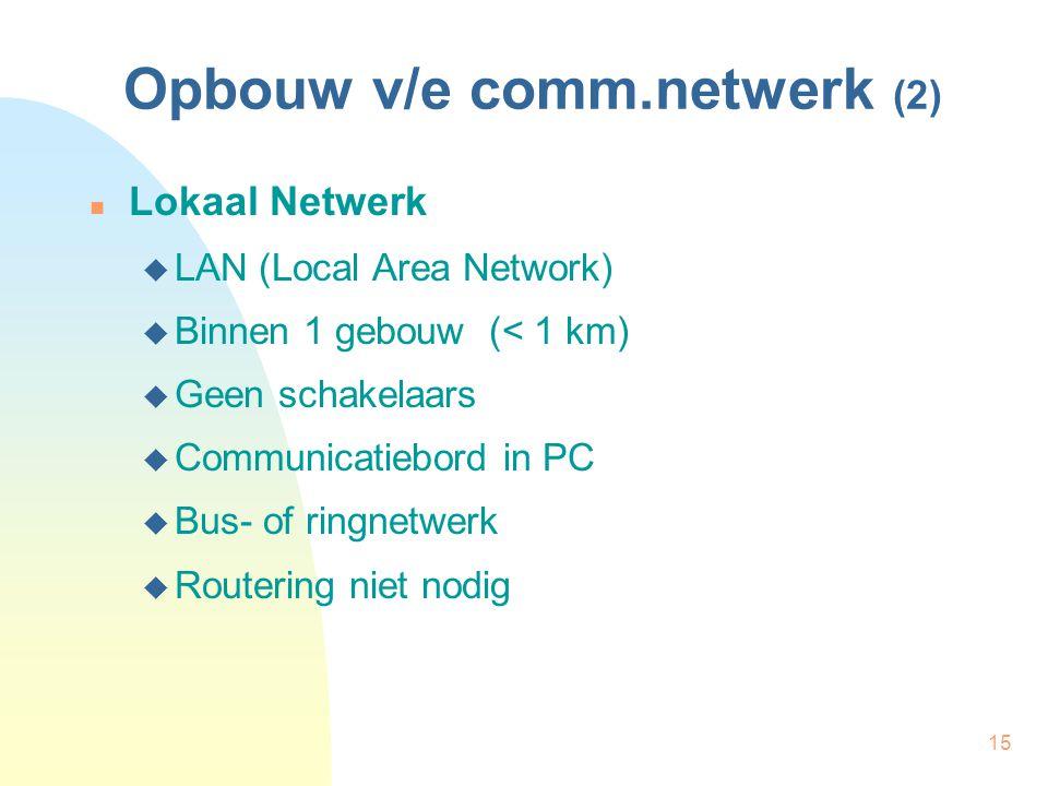Opbouw v/e comm.netwerk (2)